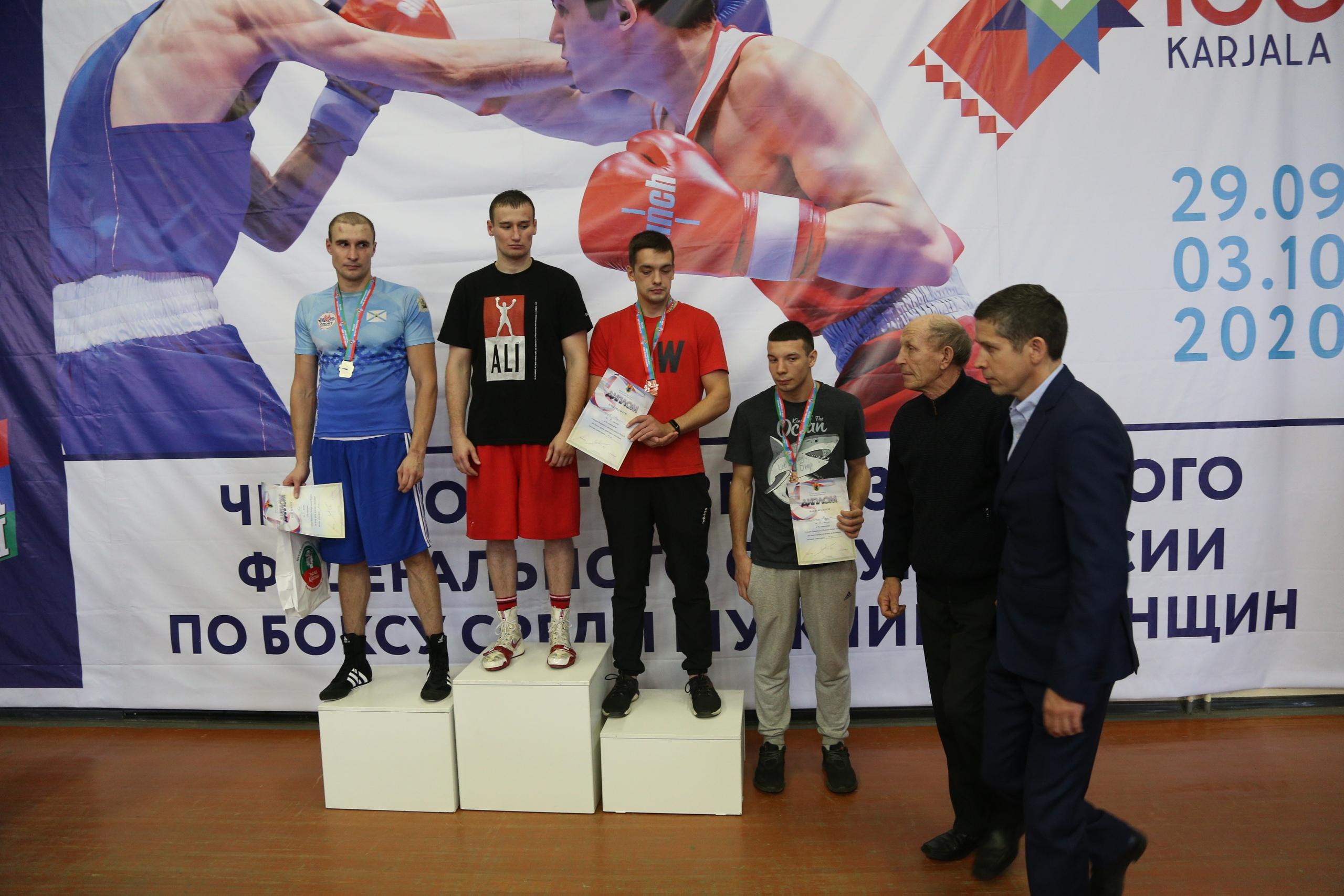 Чемпионат СЗФО 2020_9