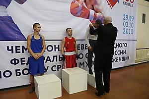 Чемпионат СЗФО 2020_1